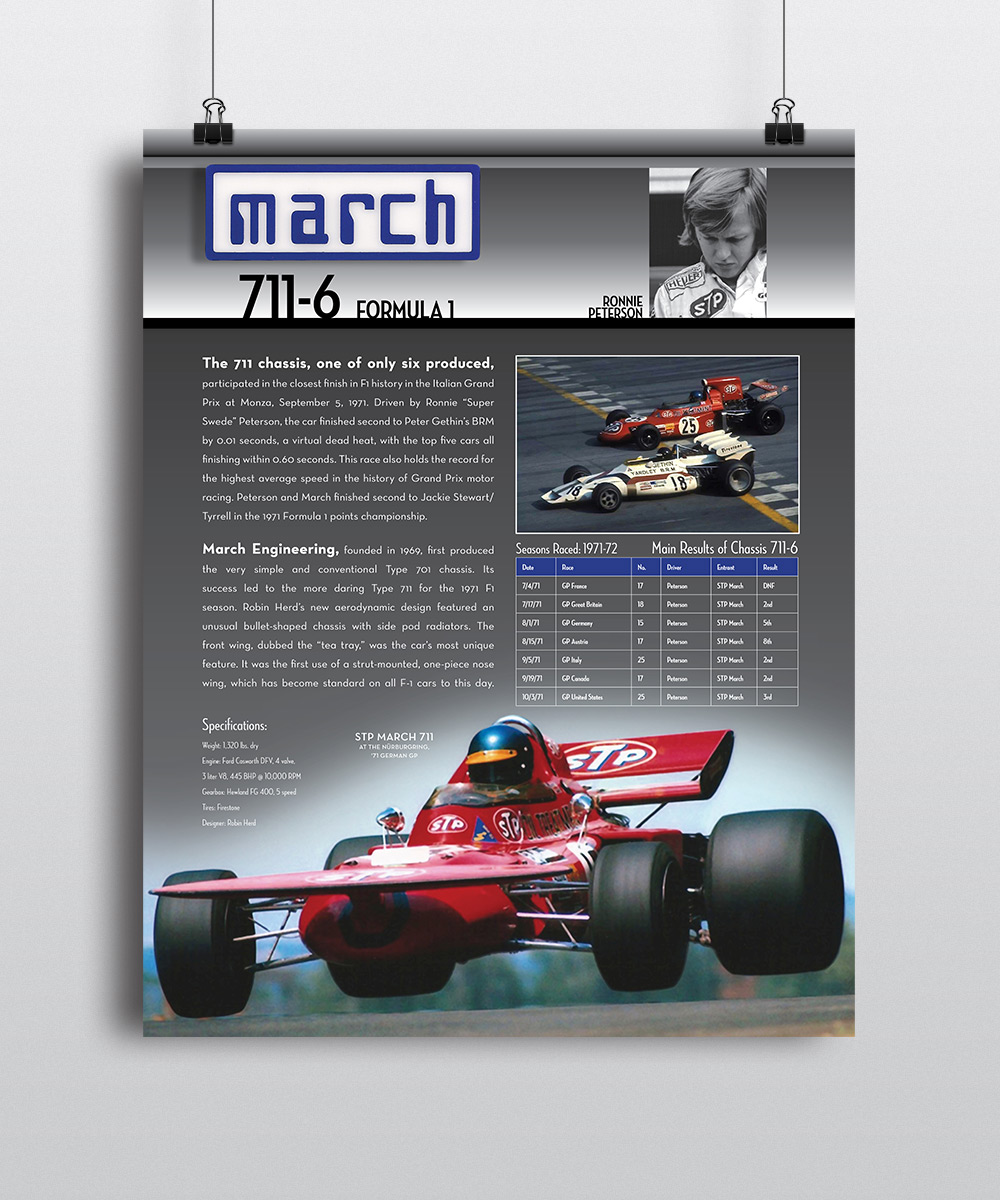 March 711 Museum Poster by Seen Designs